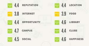 Rate My Professors screenshot